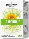 Superfoods Garcinia 4800  mg